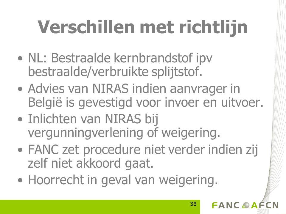 36 Verschillen met richtlijn NL: Bestraalde kernbrandstof ipv bestraalde/verbruikte splijtstof.
