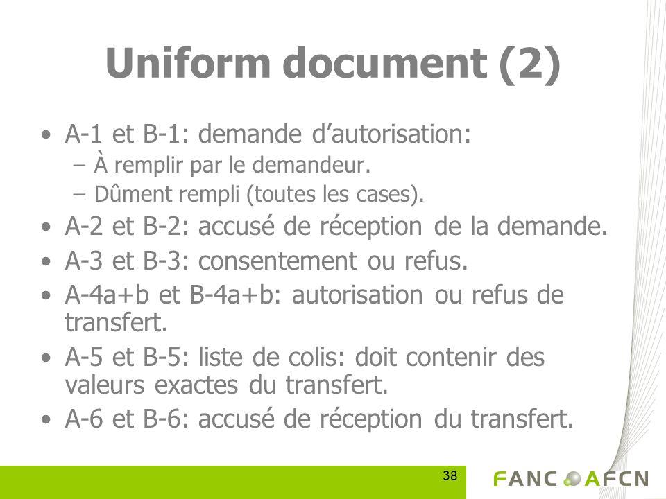 38 Uniform document (2) A-1 et B-1: demande dautorisation: –À remplir par le demandeur.