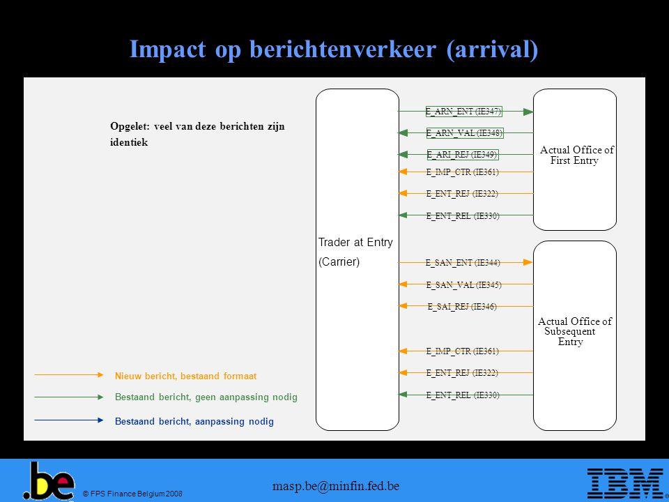 © FPS Finance Belgium 2008 masp.be@minfin.fed.be Impact op berichtenverkeer (arrival) Nieuw bericht, bestaand formaat Bestaand bericht, geen aanpassin