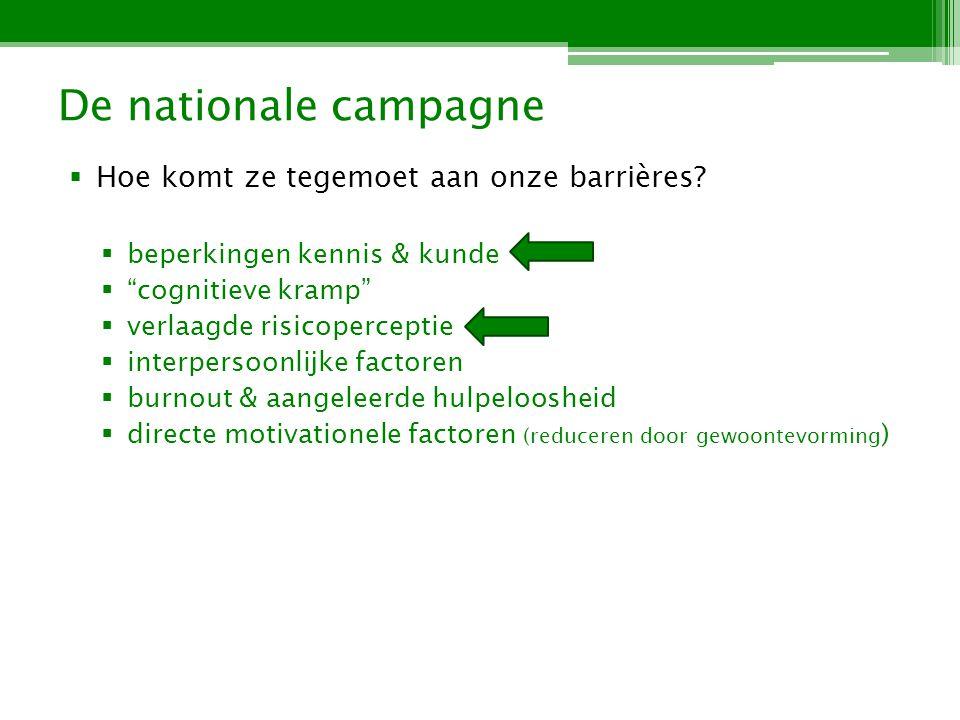 De nationale campagne Hoe komt ze tegemoet aan onze barrières.