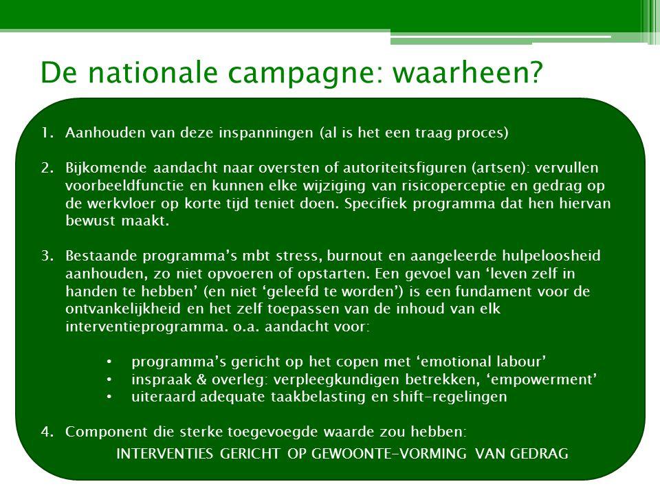 De nationale campagne: waarheen.