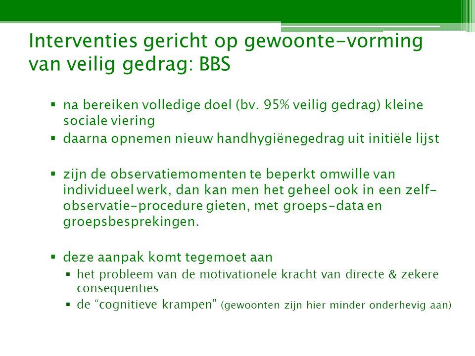 Interventies gericht op gewoonte-vorming van veilig gedrag: BBS na bereiken volledige doel (bv.
