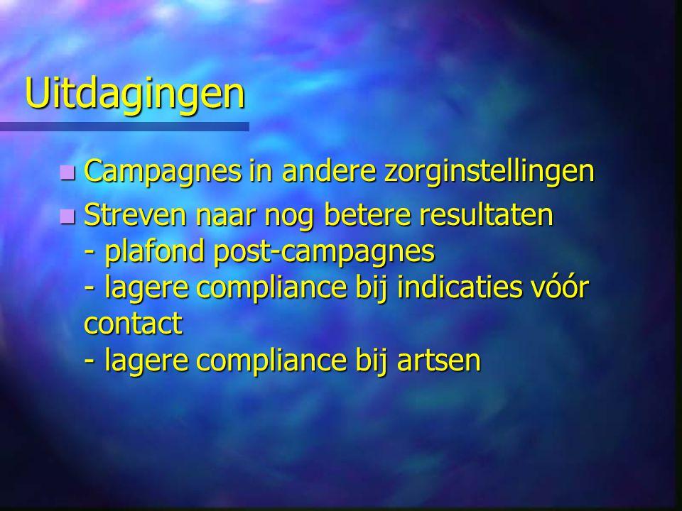 Uitdagingen Campagnes in andere zorginstellingen Campagnes in andere zorginstellingen Streven naar nog betere resultaten - plafond post-campagnes - la