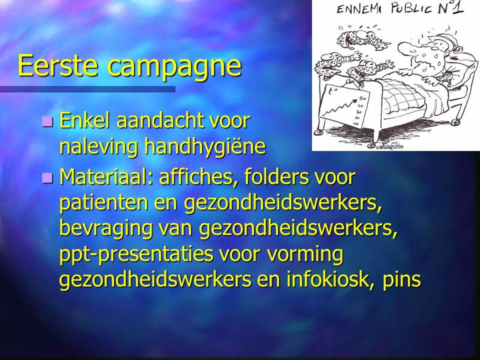 Eerste campagne Enkel aandacht voor naleving handhygiëne Enkel aandacht voor naleving handhygiëne Materiaal: affiches, folders voor patienten en gezon