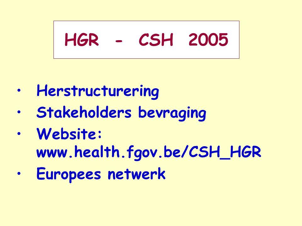 De missie van de HGR De Hoge Gezondheidsraad (HGR) heeft als missie: Rekening houdend met de huidige stand van de wetenschap in het domein van de volksgezondheid Op een onafhankelijke wijze Advies te geven aan de overheid, op verzoek van deze laatste of op proactieve wijze uit eigen beweging.