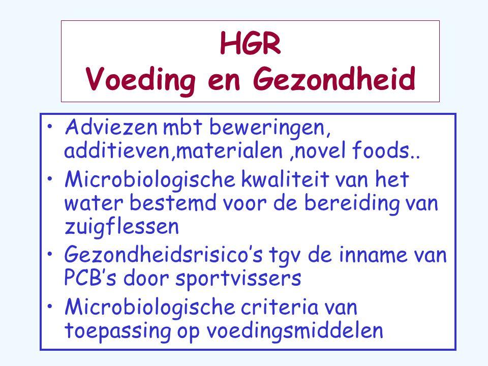 HGR Voeding en Gezondheid Adviezen mbt beweringen, additieven,materialen,novel foods..