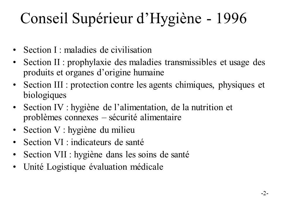 Conseil Supérieur dHygiène - 1996 Section I : maladies de civilisation Section II : prophylaxie des maladies transmissibles et usage des produits et o