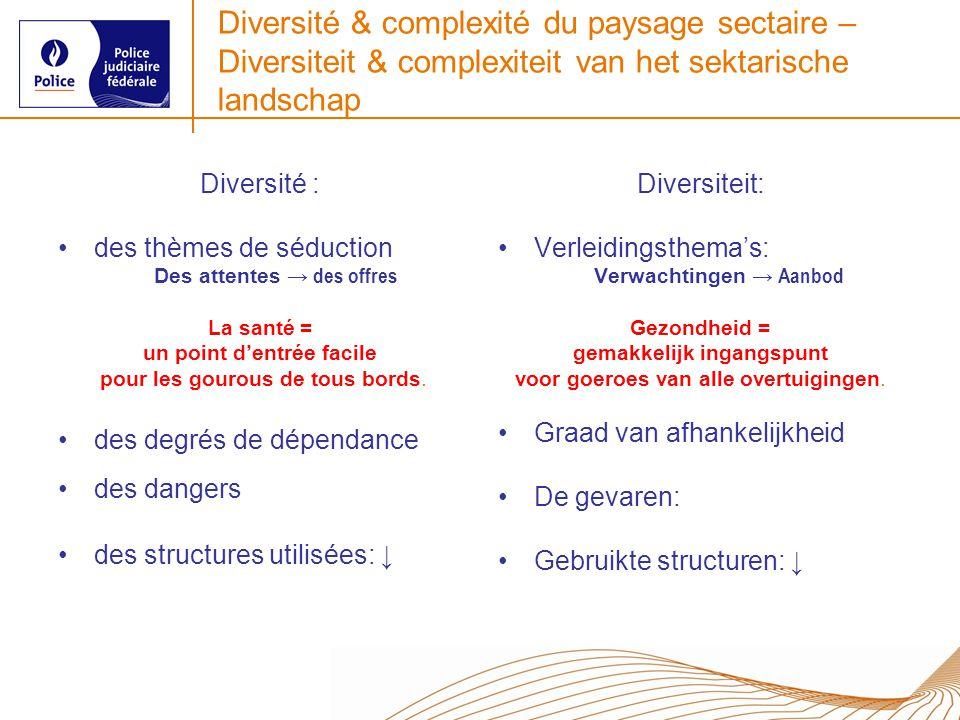 Diversité & complexité du paysage sectaire – Diversiteit & complexiteit van het sektarische landschap Diversité : des thèmes de séduction Des attentes