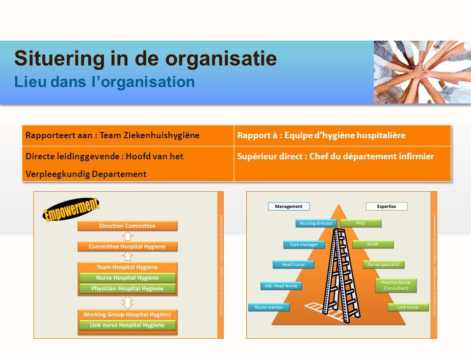 Situering in de organisatie Lieu dans lorganisation
