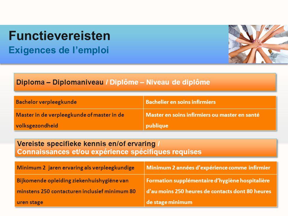 Functievereisten Exigences de lemploi Diploma – Diplomaniveau / Diplôme – Niveau de diplôme Vereiste specifieke kennis en/of ervaring / Connaissances
