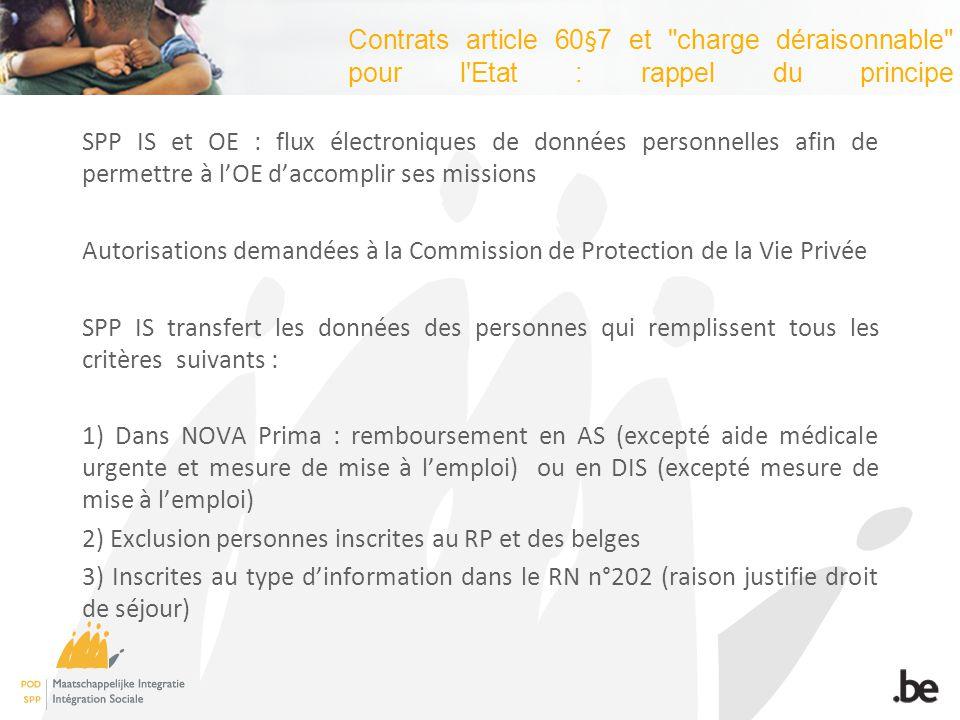 Contrats article 60§7 et charge déraisonnable pour l Etat : rappel du principe SPP IS et OE : flux électroniques de données personnelles afin de permettre à lOE daccomplir ses missions Autorisations demandées à la Commission de Protection de la Vie Privée SPP IS transfert les données des personnes qui remplissent tous les critères suivants : 1) Dans NOVA Prima : remboursement en AS (excepté aide médicale urgente et mesure de mise à lemploi) ou en DIS (excepté mesure de mise à lemploi) 2) Exclusion personnes inscrites au RP et des belges 3) Inscrites au type dinformation dans le RN n°202 (raison justifie droit de séjour)