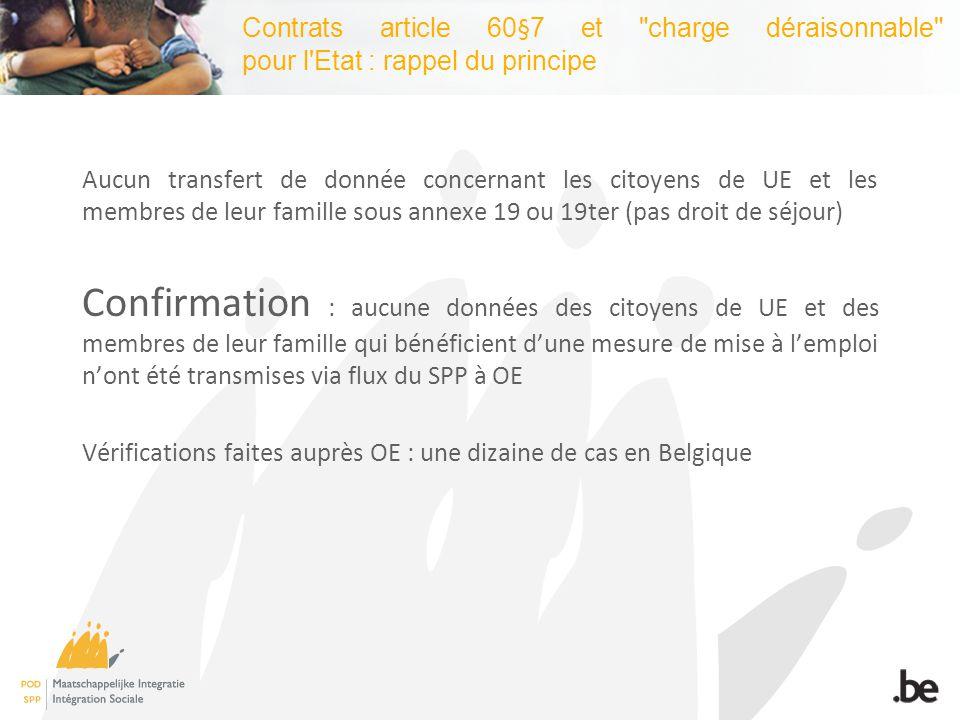 Contrats article 60§7 et charge déraisonnable pour l Etat : rappel du principe Aucun transfert de donnée concernant les citoyens de UE et les membres de leur famille sous annexe 19 ou 19ter (pas droit de séjour) Confirmation : aucune données des citoyens de UE et des membres de leur famille qui bénéficient dune mesure de mise à lemploi nont été transmises via flux du SPP à OE Vérifications faites auprès OE : une dizaine de cas en Belgique