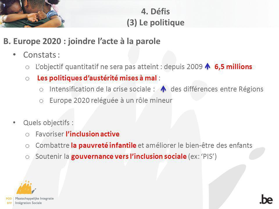 B. Europe 2020 : joindre lacte à la parole Constats : o Lobjectif quantitatif ne sera pas atteint : depuis 2009 6,5 millions o Les politiques daustéri