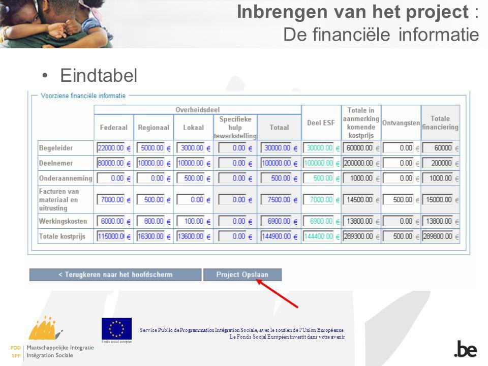 Inbrengen van het project : De financiële informatie Eindtabel Service Public de Programmation Int é gration Sociale, avec le soutien de l Union Europ é enne Le Fonds Social Europ é en investit dans votre avenir