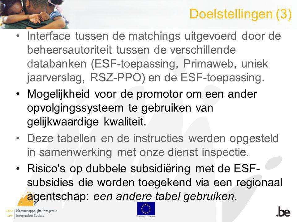 Doelstellingen (3) Interface tussen de matchings uitgevoerd door de beheersautoriteit tussen de verschillende databanken (ESF-toepassing, Primaweb, uniek jaarverslag, RSZ-PPO) en de ESF-toepassing.