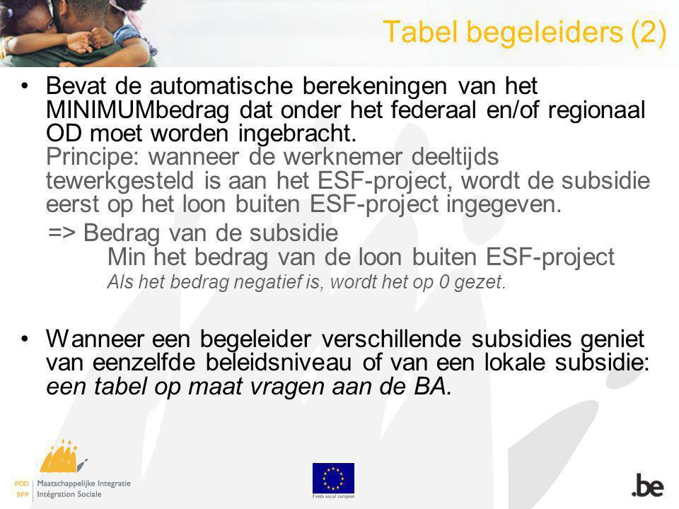 Tabel begeleiders (2) Bevat de automatische berekeningen van het MINIMUMbedrag dat onder het federaal en/of regionaal OD moet worden ingebracht.