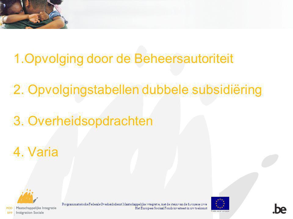 1.Opvolging door de Beheersautoriteit 2. Opvolgingstabellen dubbele subsidiëring 3.