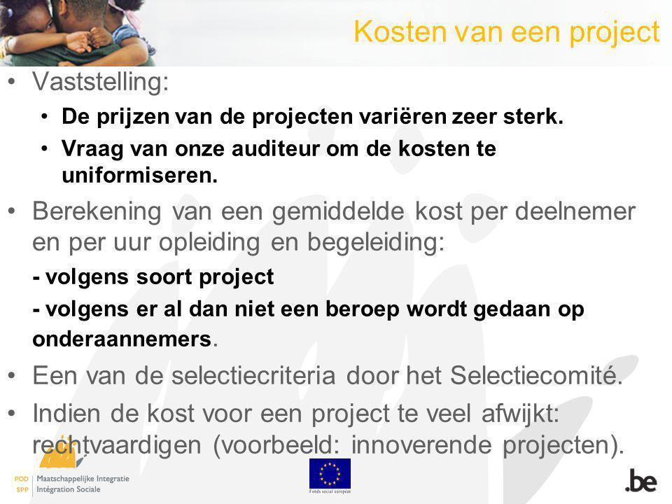 Kosten van een project Vaststelling: De prijzen van de projecten variëren zeer sterk.