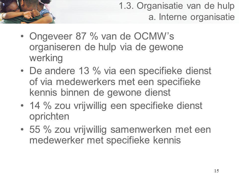 15 1.3. Organisatie van de hulp a. Interne organisatie Ongeveer 87 % van de OCMWs organiseren de hulp via de gewone werking De andere 13 % via een spe