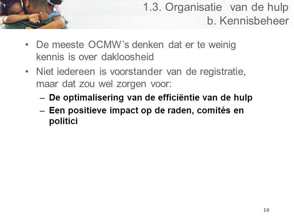 16 1.3. Organisatie van de hulp b. Kennisbeheer De meeste OCMWs denken dat er te weinig kennis is over dakloosheid Niet iedereen is voorstander van de