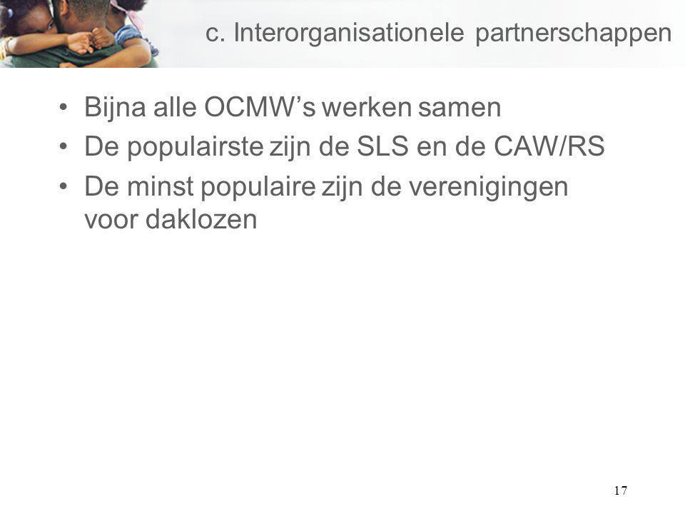 17 c. Interorganisationele partnerschappen Bijna alle OCMWs werken samen De populairste zijn de SLS en de CAW/RS De minst populaire zijn de vereniging