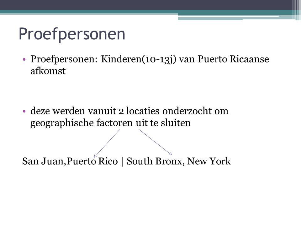 Proefpersonen Proefpersonen: Kinderen(10-13j) van Puerto Ricaanse afkomst deze werden vanuit 2 locaties onderzocht om geographische factoren uit te sluiten San Juan,Puerto Rico | South Bronx, New York