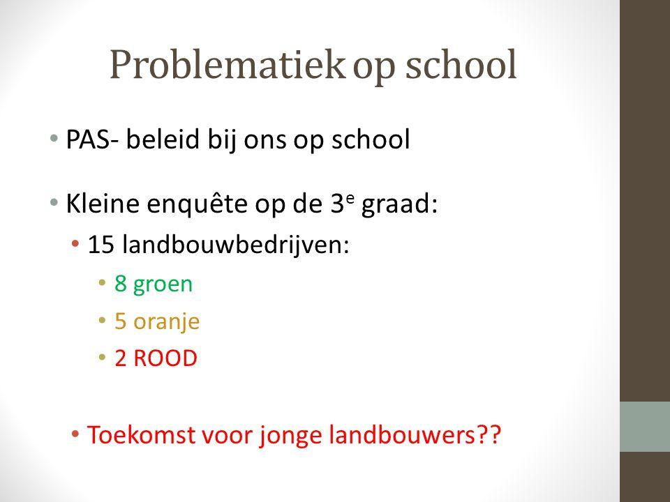 Problematiek op school PAS- beleid bij ons op school Kleine enquête op de 3 e graad: 15 landbouwbedrijven: 8 groen 5 oranje 2 ROOD Toekomst voor jonge landbouwers
