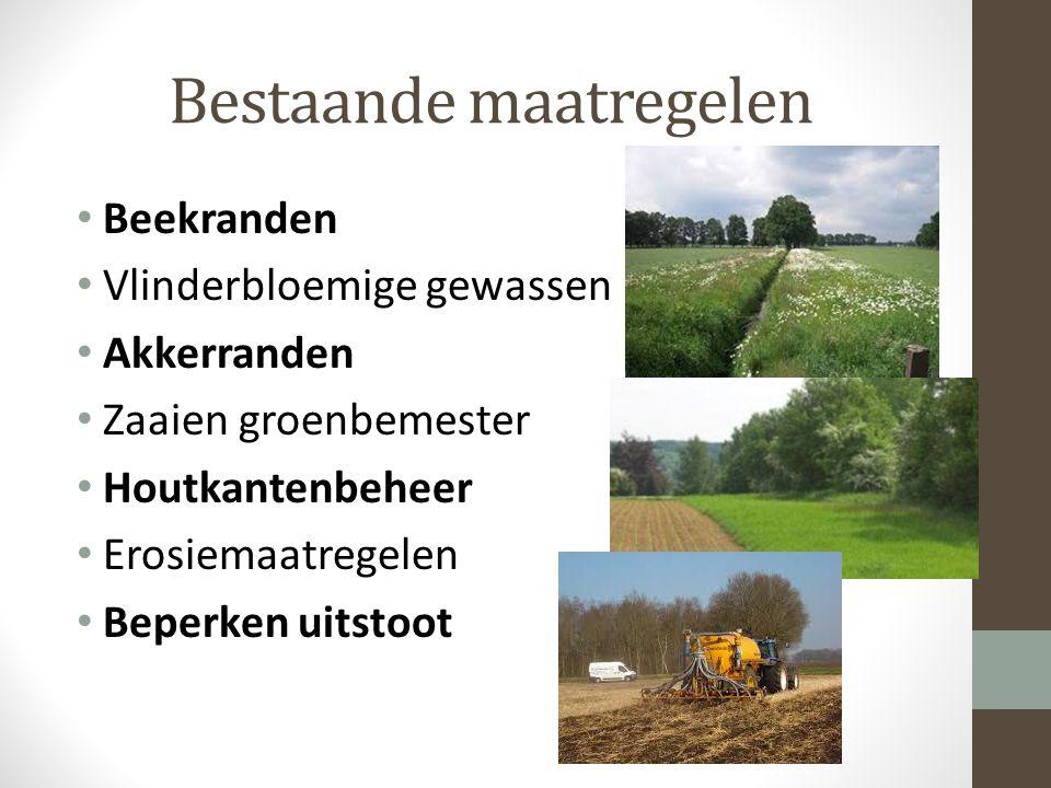 Bestaande maatregelen Beekranden Vlinderbloemige gewassen Akkerranden Zaaien groenbemester Houtkantenbeheer Erosiemaatregelen Beperken uitstoot
