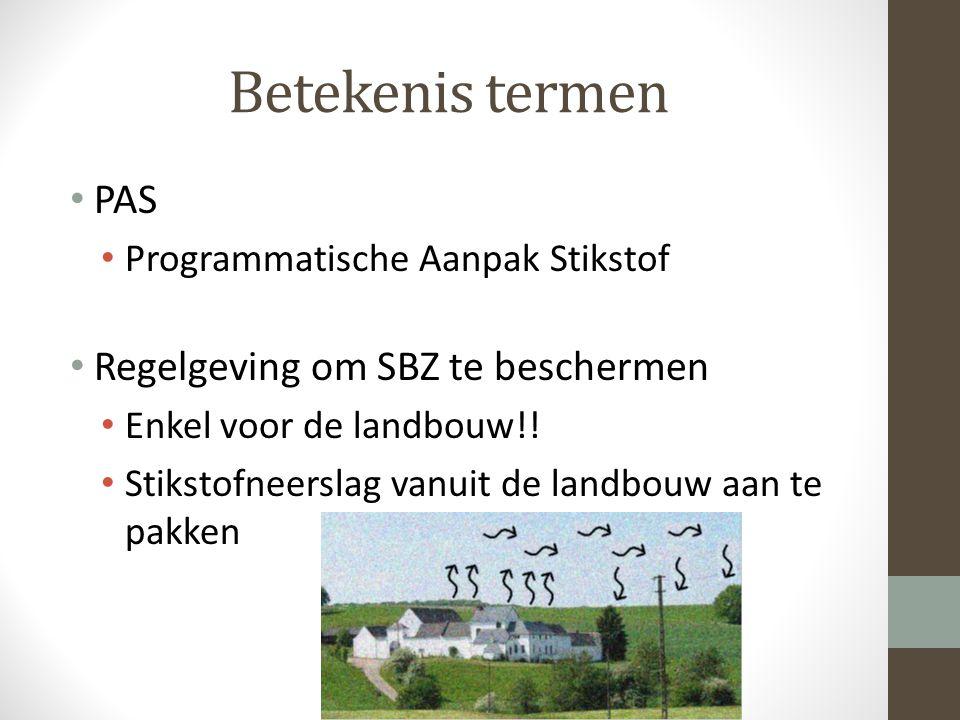 Betekenis termen PAS Programmatische Aanpak Stikstof Regelgeving om SBZ te beschermen Enkel voor de landbouw!.