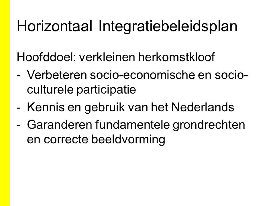 Horizontaal Integratiebeleidsplan Hoofddoel: verkleinen herkomstkloof -Verbeteren socio-economische en socio- culturele participatie -Kennis en gebruik van het Nederlands -Garanderen fundamentele grondrechten en correcte beeldvorming