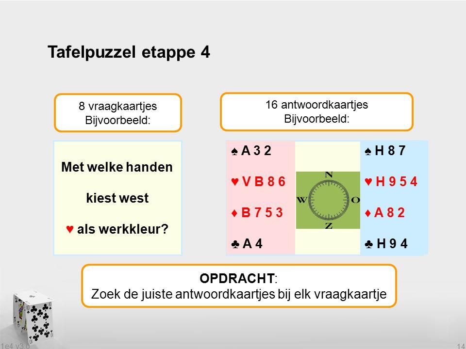 1e4 v3.0 14 Tafelpuzzel etappe 4 Met welke handen kiest west ♥ als werkkleur? OPDRACHT: Zoek de juiste antwoordkaartjes bij elk vraagkaartje ♠ H 8 7 ♥