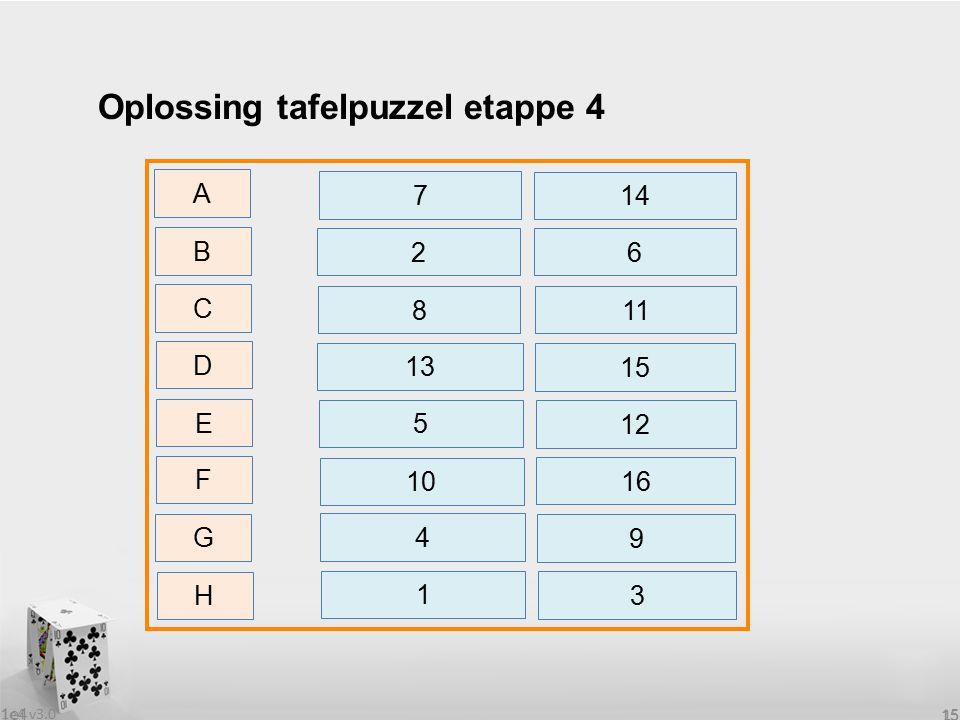 1e4 15 Oplossing tafelpuzzel etappe 4 B 2 C D E F G H 6 A 7 14 8 11 13 15 5 12 10 16 4 1 9 3 1e4 1e4 v3.0 15