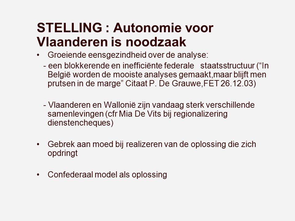 STELLING : Autonomie voor Vlaanderen is noodzaak Groeiende eensgezindheid over de analyse: - een blokkerende en inefficiënte federale staatsstructuur
