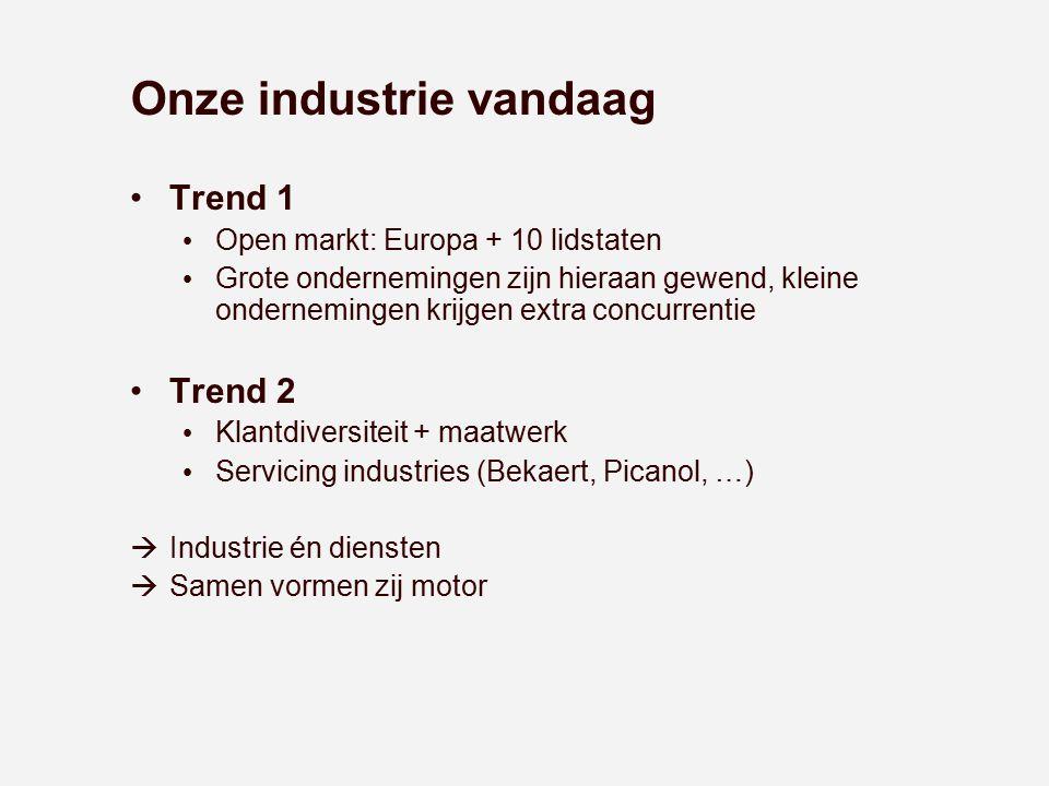 Onze industrie vandaag Trend 1 Open markt: Europa + 10 lidstaten Grote ondernemingen zijn hieraan gewend, kleine ondernemingen krijgen extra concurren