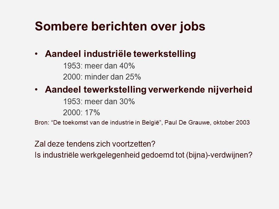 Sombere berichten over jobs Aandeel industriële tewerkstelling 1953: meer dan 40% 2000: minder dan 25% Aandeel tewerkstelling verwerkende nijverheid 1