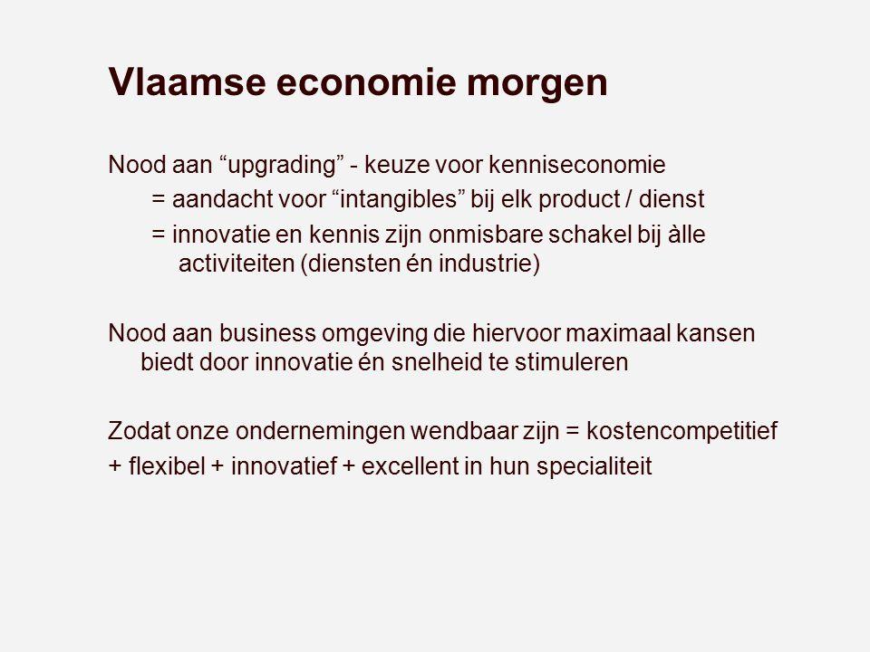 """Vlaamse economie morgen Nood aan """"upgrading"""" - keuze voor kenniseconomie = aandacht voor """"intangibles"""" bij elk product / dienst = innovatie en kennis"""