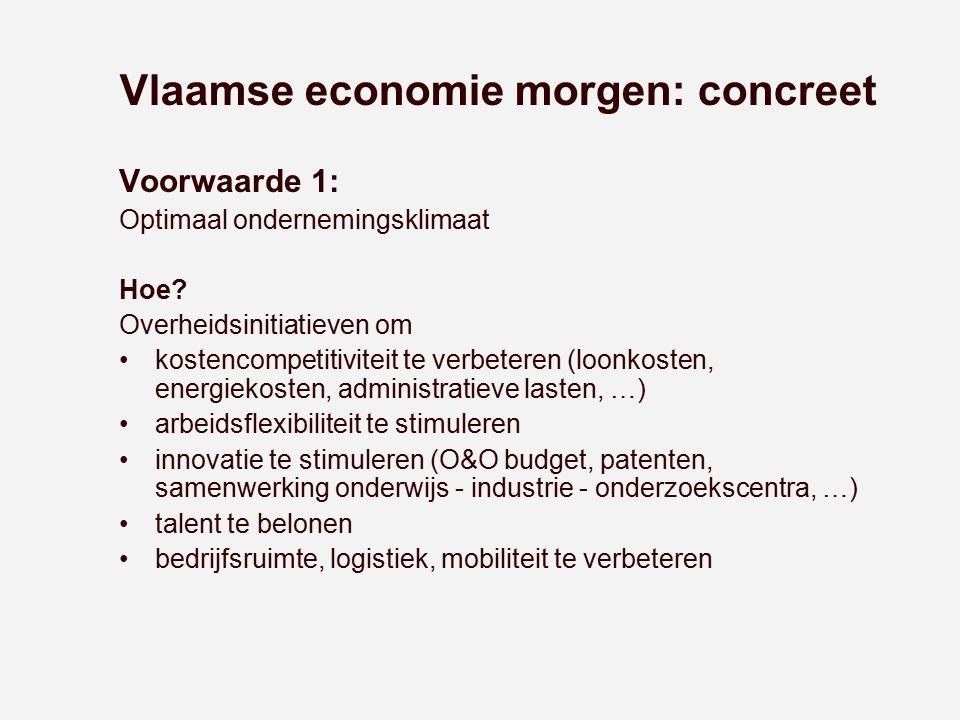 Vlaamse economie morgen: concreet Voorwaarde 1: Optimaal ondernemingsklimaat Hoe? Overheidsinitiatieven om kostencompetitiviteit te verbeteren (loonko