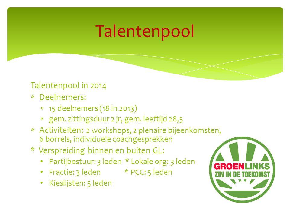 Talentenpool in 2014  Deelnemers:  15 deelnemers (18 in 2013)  gem.