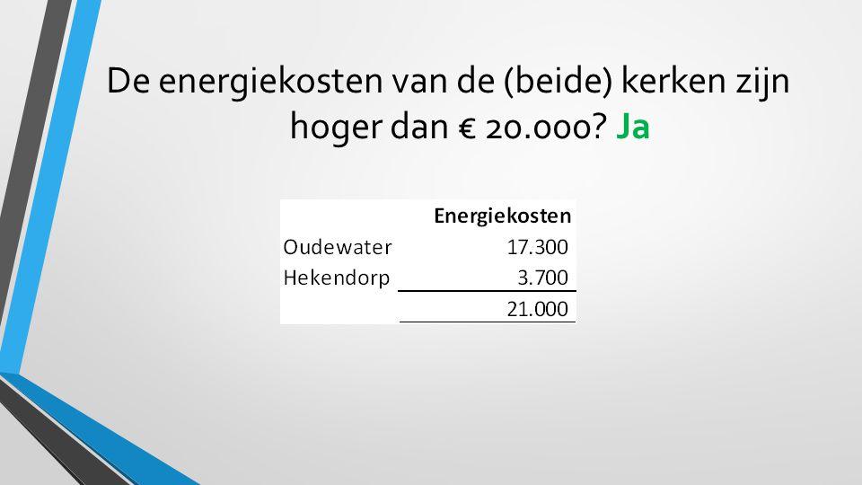 De energiekosten van de (beide) kerken zijn hoger dan € 20.000 Ja