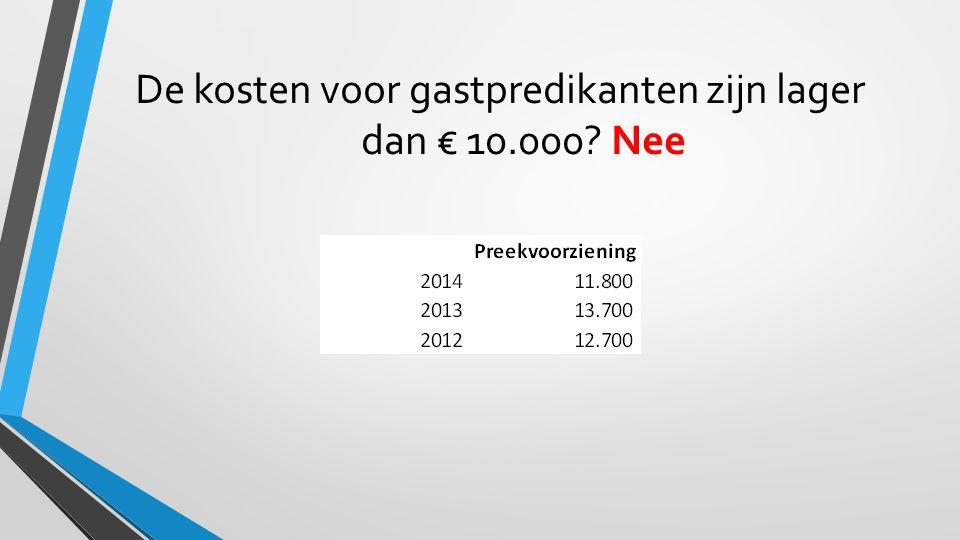 De kosten voor gastpredikanten zijn lager dan € 10.000 Nee