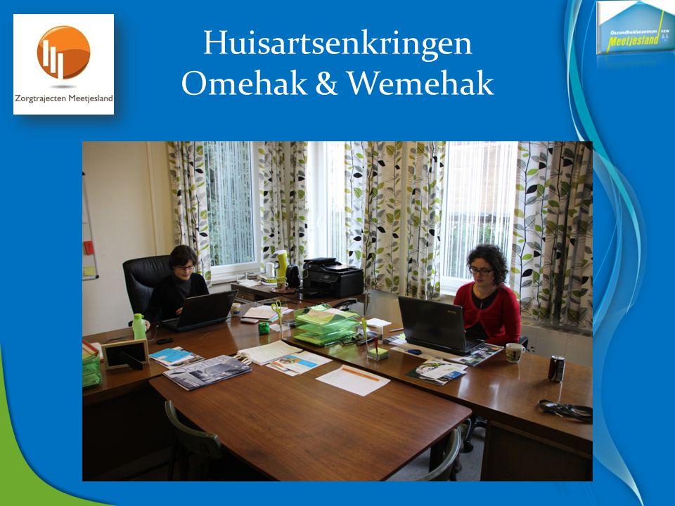 Huisartsenkringen Omehak & Wemehak