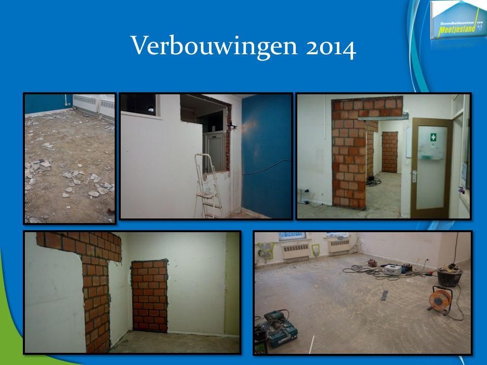 Verbouwingen 2014