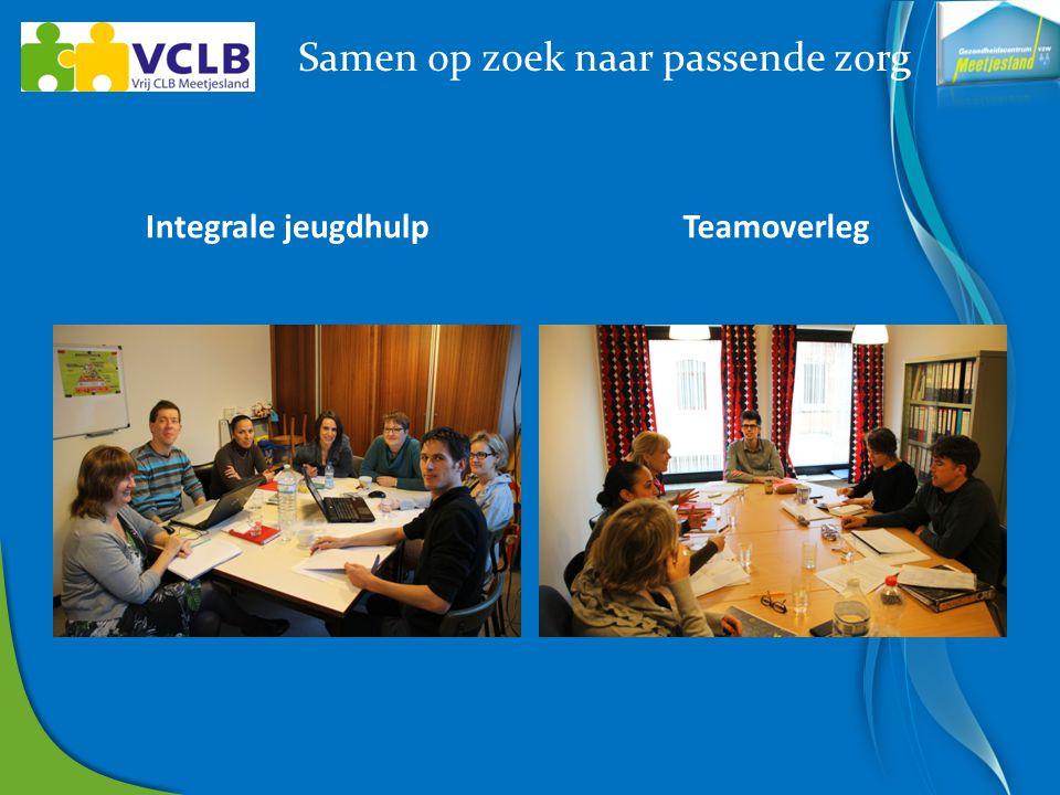 Integrale jeugdhulp Teamoverleg