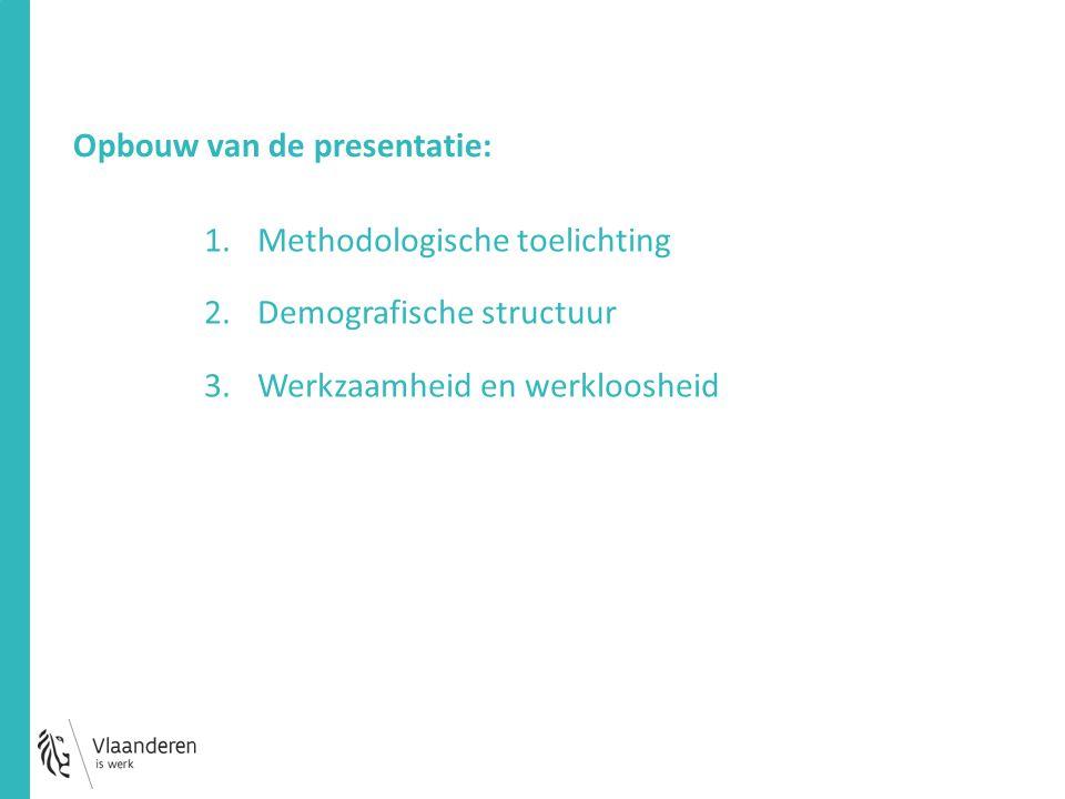 Opbouw van de presentatie: 1.Methodologische toelichting 2.Demografische structuur 3.Werkzaamheid en werkloosheid