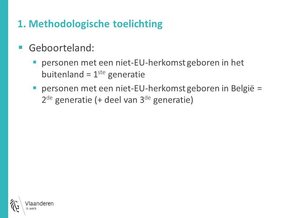 1. Methodologische toelichting  Geboorteland:  personen met een niet-EU-herkomst geboren in het buitenland = 1 ste generatie  personen met een niet