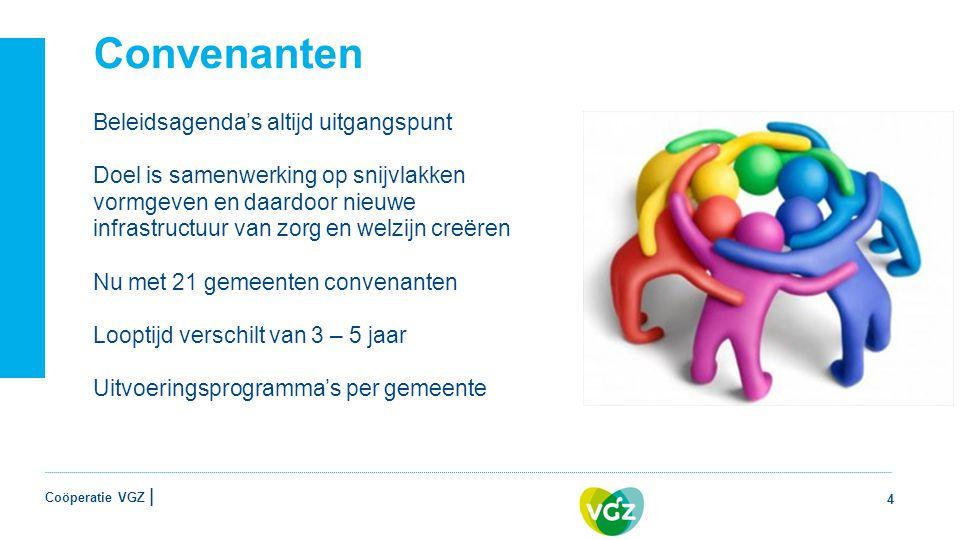 Coöperatie VGZ | Wat willen we weten (film)(film) 5 Vanuit een multidisciplinair team +/- 150 indicatoren geduid in relatie tot het wijkteam Esther