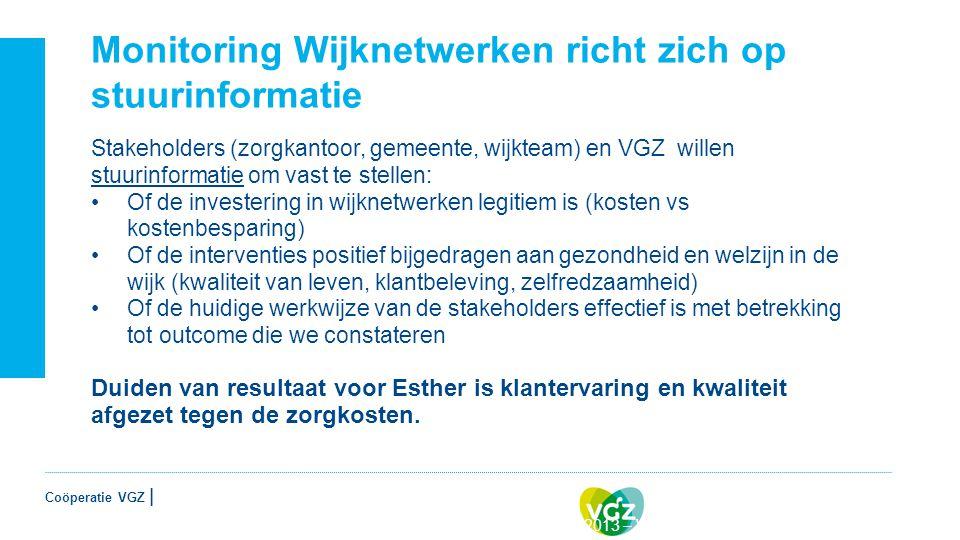 Coöperatie VGZ | Focus van wijknetwerken gaat buiten de cure-gerichte definitie; een integrale blik...