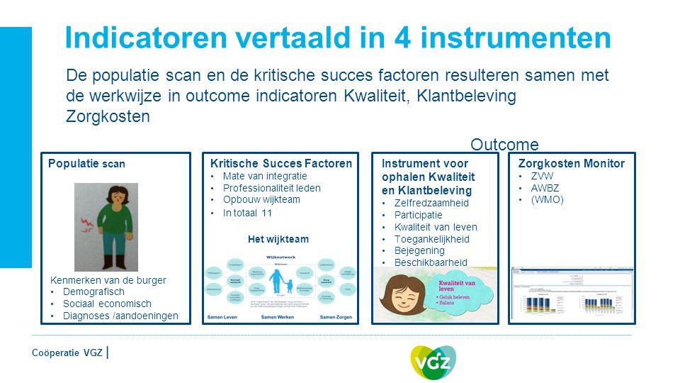 Coöperatie VGZ | Klant onderzoek -Samen met onderzoeksinstituut ITS (Radboud Universiteit Nijmegen) -Samen met Gemeenten Medemblik, Venlo, Nijmegen, Rotterdam, Gouda, Den Bosch en NPCF en Zorgbelang -Vorig jaar een gevalideerd instrument -Inzetbaar per wijkteam -Uitkomsten worden geïntegreerd in dashboard -Onderwerpen zijn: -Persoonlijke gegevens (5) -Kwaliteit van leven (5) -Participatie (6) -Hulpvraag (6) -Kwaliteit wijkteam (46) -Achtergrond informatie (7) 10
