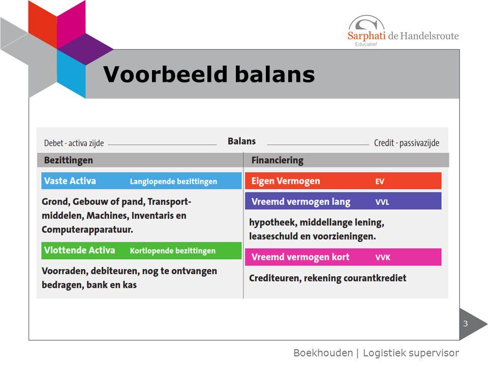3 Boekhouden | Logistiek supervisor Voorbeeld balans