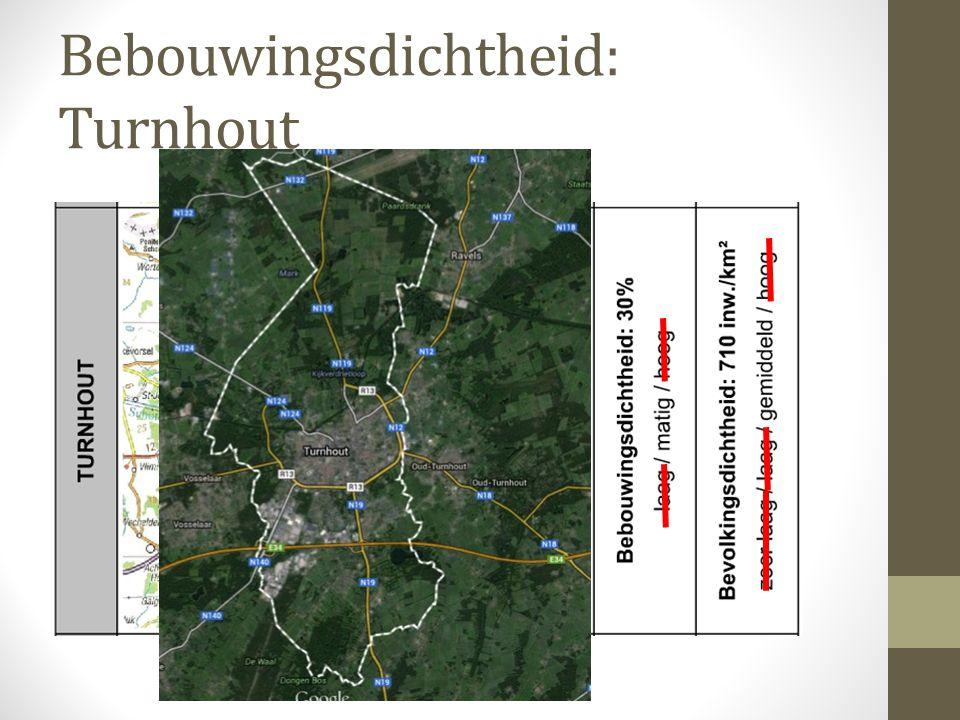 Bebouwingsdichtheid: Turnhout